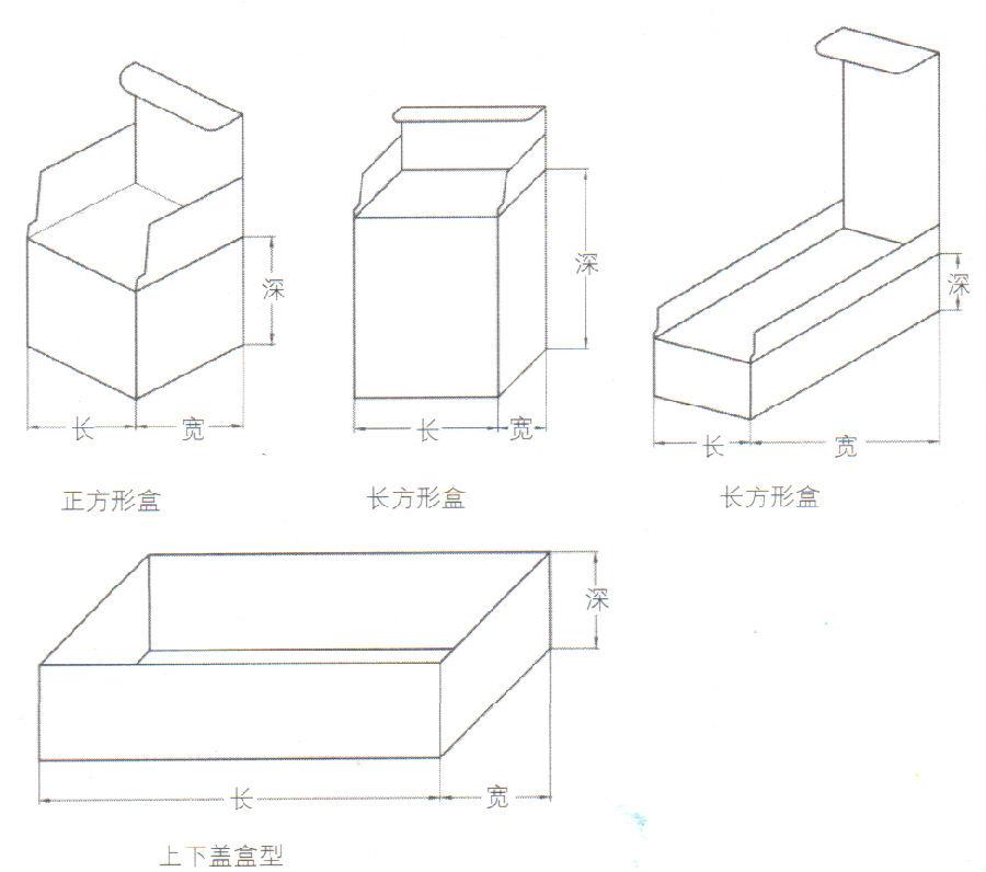 包装纸盒加工结构设计方案郑州包装厂